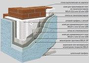 Утепление фасадов домов мокрый способ TM BOLIX цена Харьков