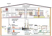 Монтаж всех систем отопления и вентиляции: