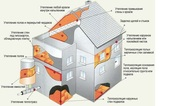 Жидкая теплоизоляция. Утепление домов,  фасадов! Гарантия качества!