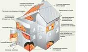 Теплоизоляция. Утепление домов,  фасадов! Надежная защита!