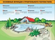 Купить геотекстиль в Харькове и Украине.